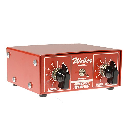 The Best Guitar Amp Attenuators